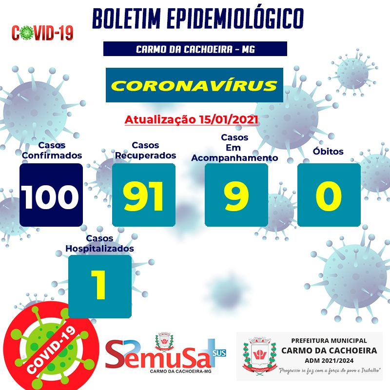 Noticia boletim-epidemiologico-15012020
